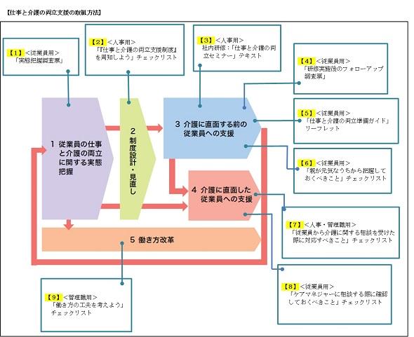image217